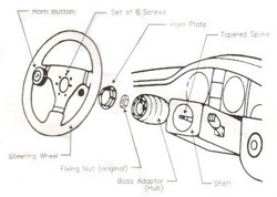 wire diagram for boat accessories with 131687791836 on Wiring diagrams as well 261217537513 additionally Part Nsm 216 864 Wires Diagram  ector as well 1995 Kenworth W900 Wiring Diagram Vehiclepad Kenworth W900 further 2005 Yamaha Srt1000ad Electrical 3 Assembly.